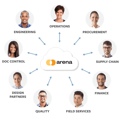 how-arena-plm-helps
